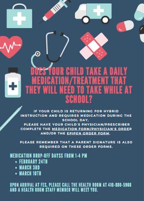 Medication/Treatment Info